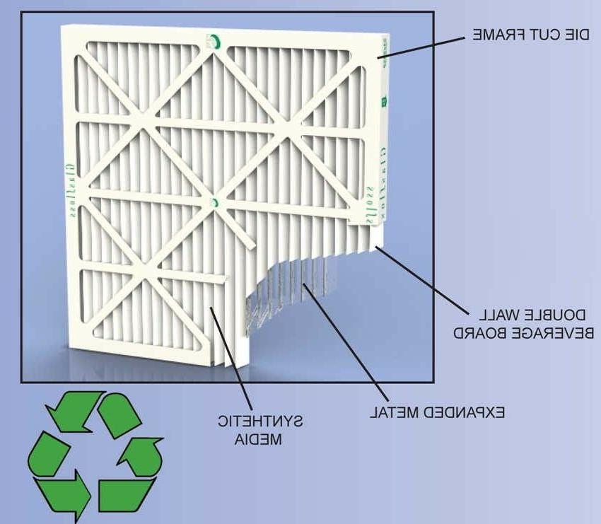 20x25x4 Air Filter 10 Pleated - of -